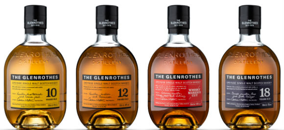 Glenrothes Range Header